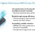 Processor Snapdragon 620 dan 618 berbasis ARM Cortex A72 Support 4K Gaming Diluncurkan