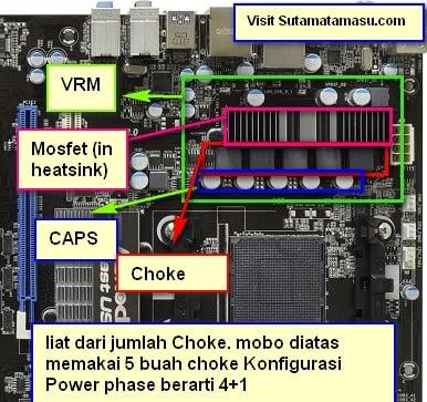 cara memilih motherboard AM3+ dengan benar
