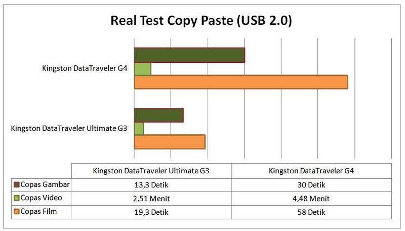 real test usb 2.0 1