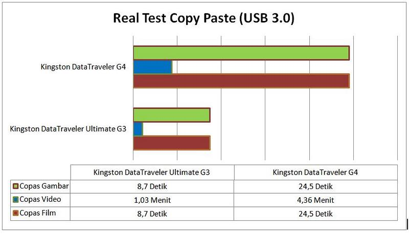 real test usb 3.0 1